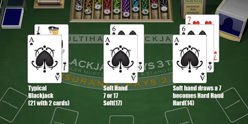 500x250 Blackjack Rules