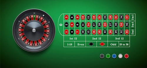 How to Play Roulette Game in Casino