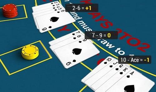 Card Counting in Online Blackjack