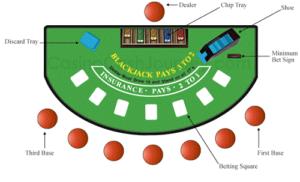 sitting positions blackjack